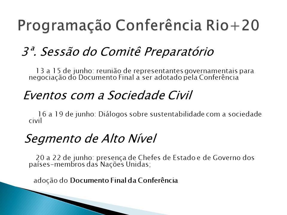 Programação Conferência Rio+20