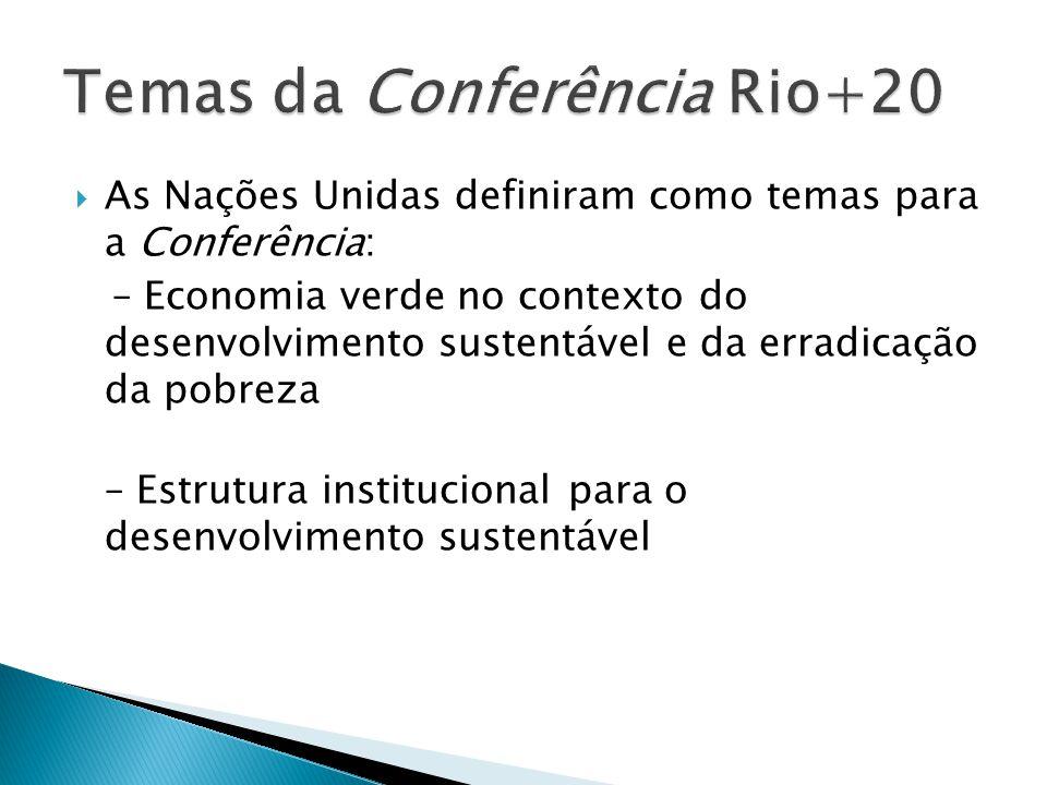 Temas da Conferência Rio+20