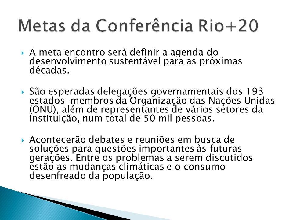 Metas da Conferência Rio+20