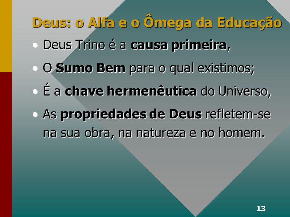 Deus: o Alfa e o Ômega da Educação