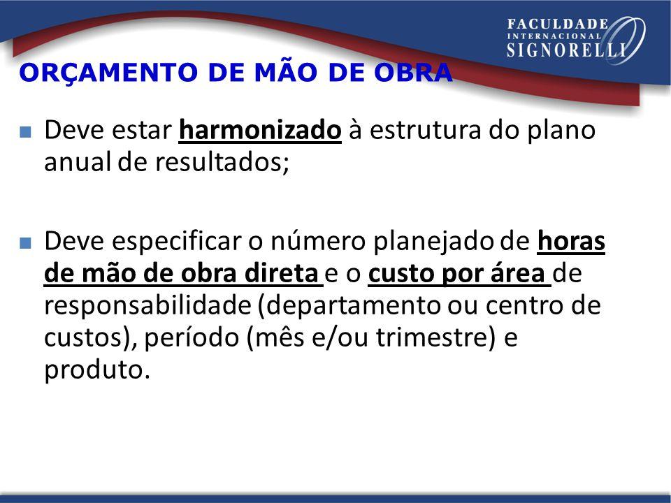 ORÇAMENTO DE MÃO DE OBRA