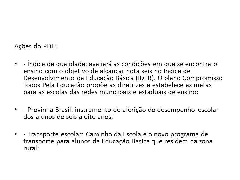 Ações do PDE:
