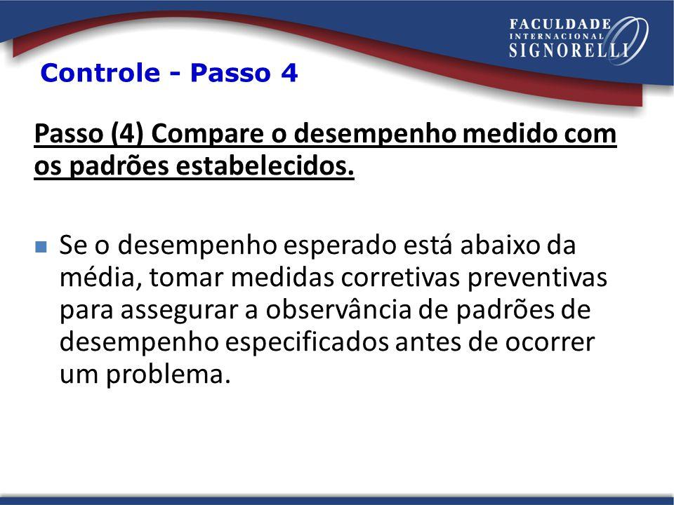 Passo (4) Compare o desempenho medido com os padrões estabelecidos.