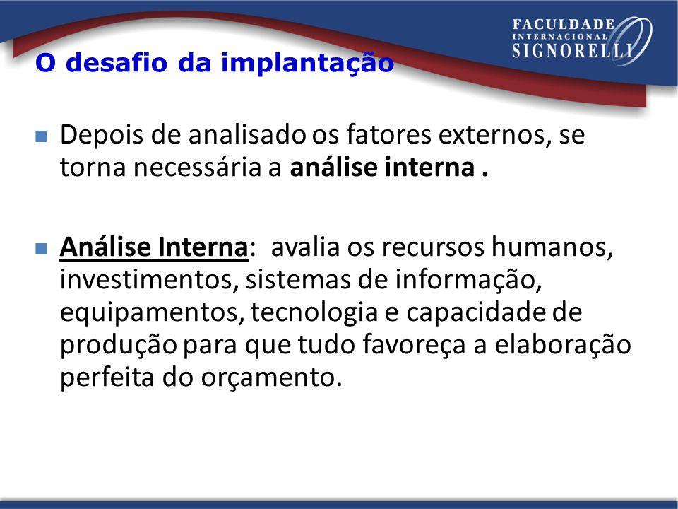O desafio da implantação