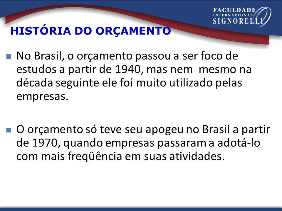 HISTÓRIA DO ORÇAMENTO
