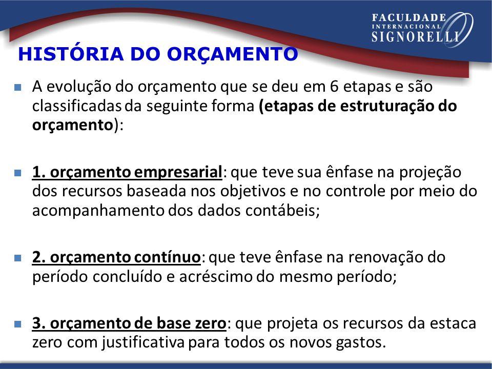 HISTÓRIA DO ORÇAMENTO A evolução do orçamento que se deu em 6 etapas e são classificadas da seguinte forma (etapas de estruturação do orçamento):