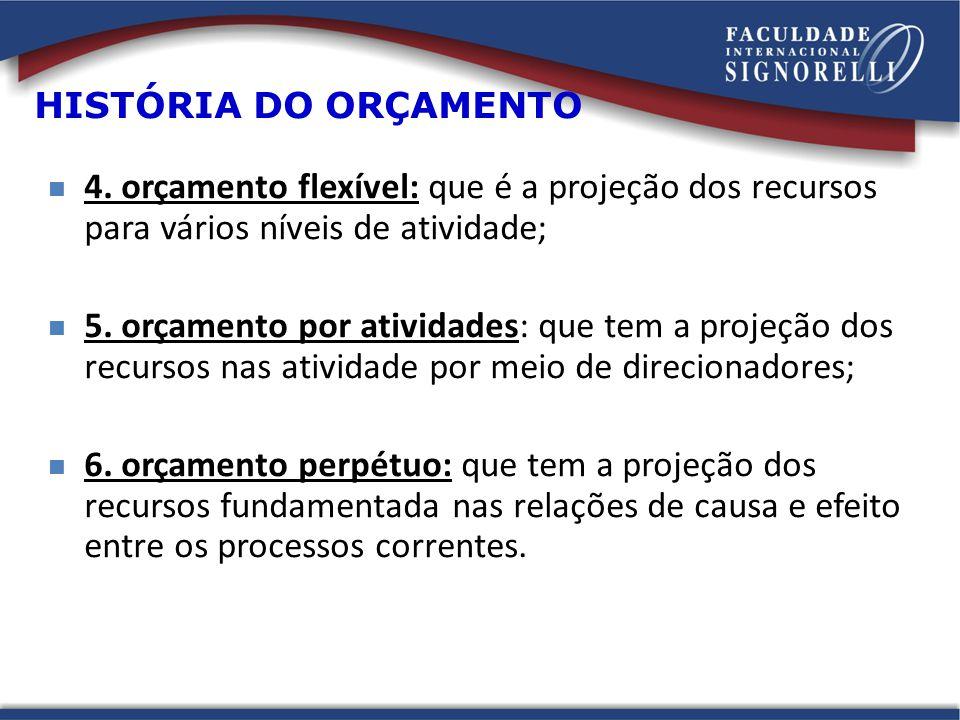 HISTÓRIA DO ORÇAMENTO 4. orçamento flexível: que é a projeção dos recursos para vários níveis de atividade;