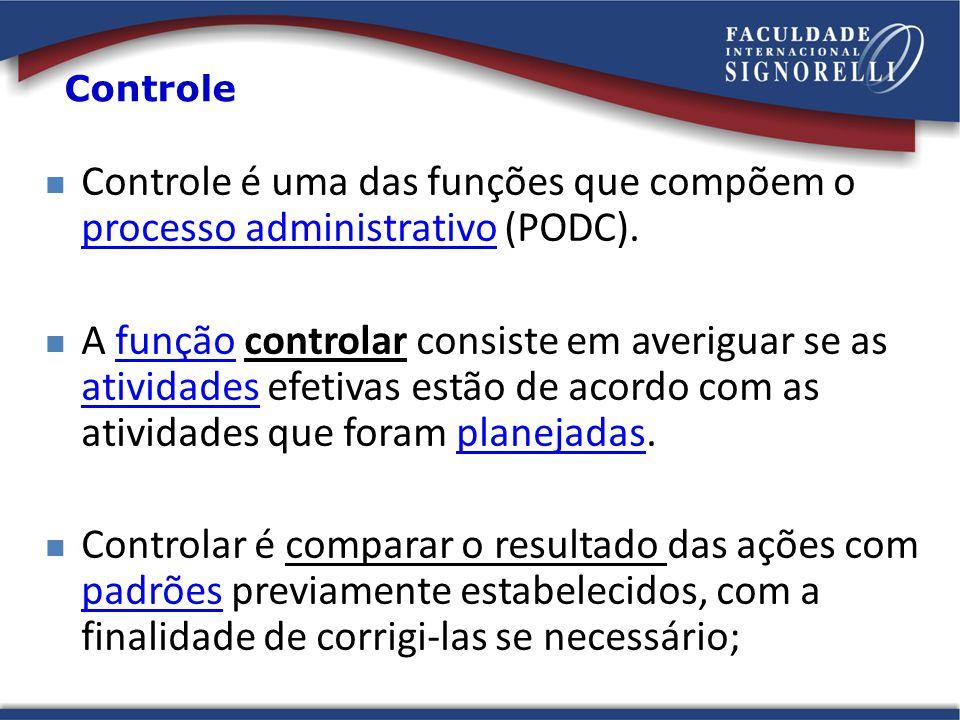 Controle Controle é uma das funções que compõem o processo administrativo (PODC).