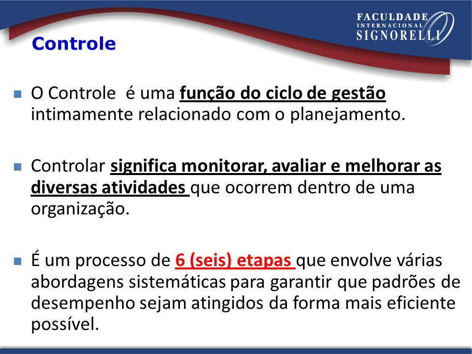 Controle O Controle é uma função do ciclo de gestão intimamente relacionado com o planejamento.