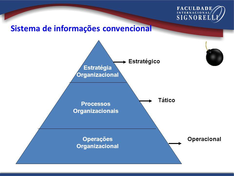 Sistema de informações convencional