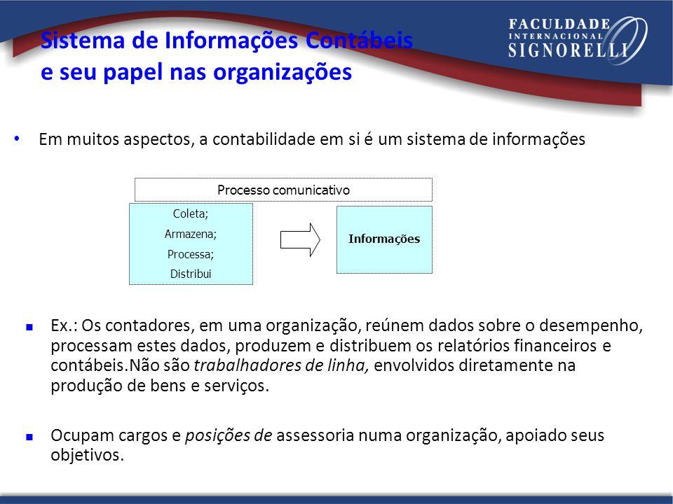 Sistema de Informações Contábeis e seu papel nas organizações