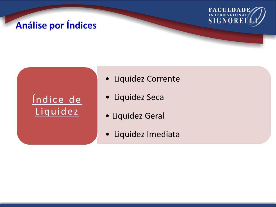 Índice de Liquidez Análise por Índices Liquidez Corrente Liquidez Seca