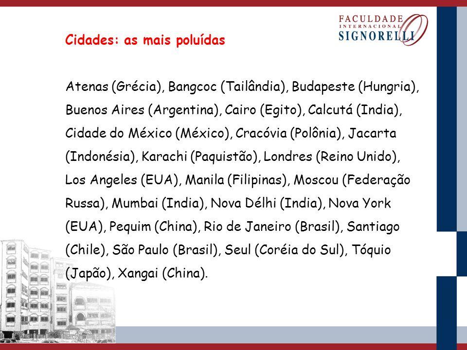 Cidades: as mais poluídas