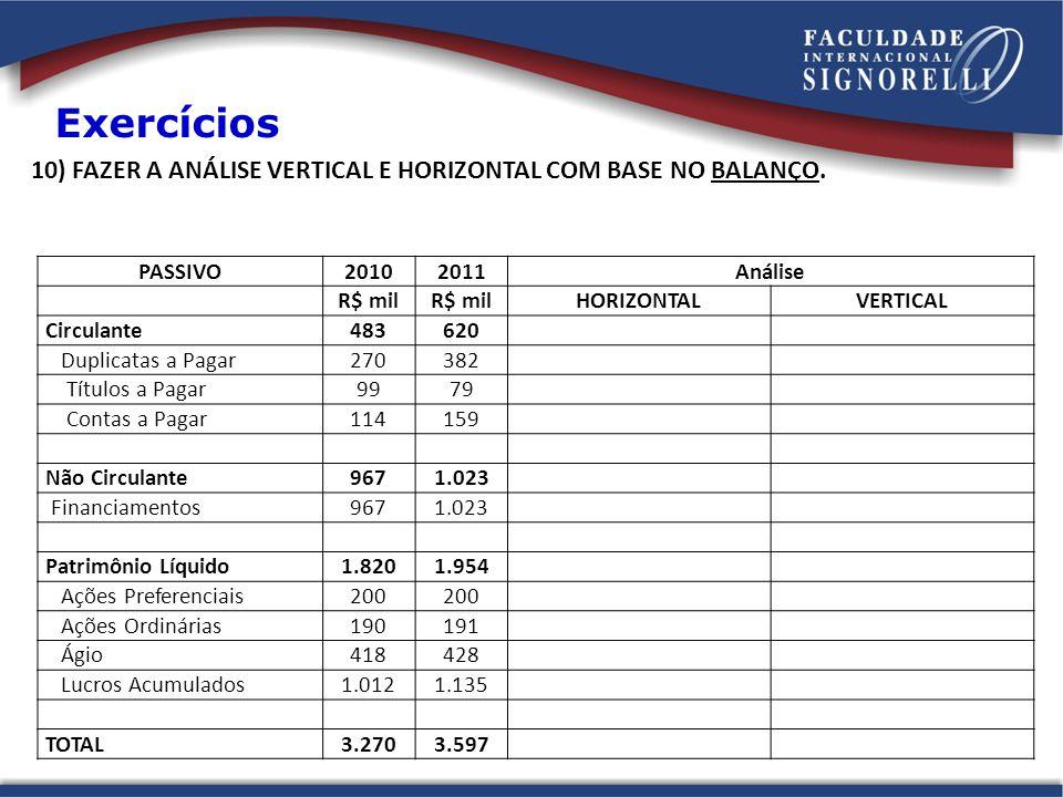 Exercícios 10) FAZER A ANÁLISE VERTICAL E HORIZONTAL COM BASE NO BALANÇO. PASSIVO. 2010. 2011. Análise.