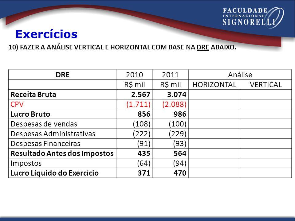 Exercícios DRE 2010 2011 Análise R$ mil HORIZONTAL VERTICAL