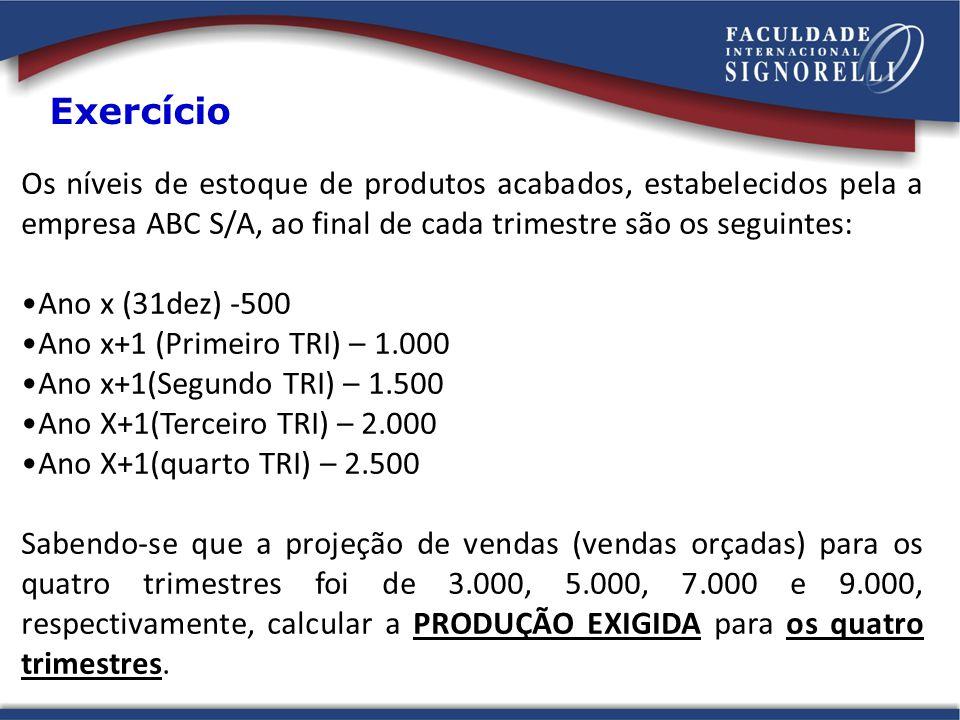 Exercício Os níveis de estoque de produtos acabados, estabelecidos pela a empresa ABC S/A, ao final de cada trimestre são os seguintes: