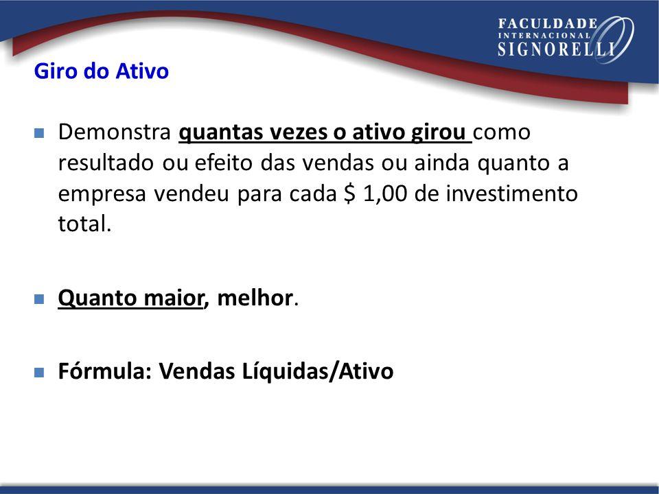 Fórmula: Vendas Líquidas/Ativo