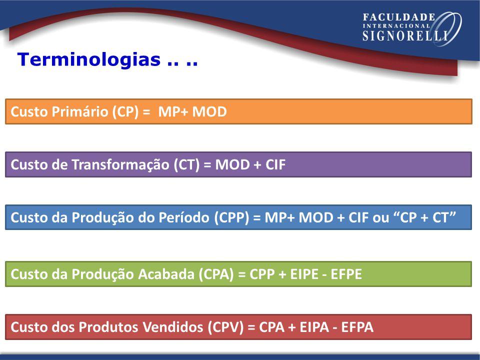 Terminologias .. .. Custo Primário (CP) = MP+ MOD