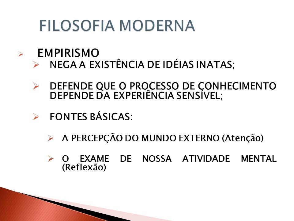FILOSOFIA MODERNA EMPIRISMO NEGA A EXISTÊNCIA DE IDÉIAS INATAS;