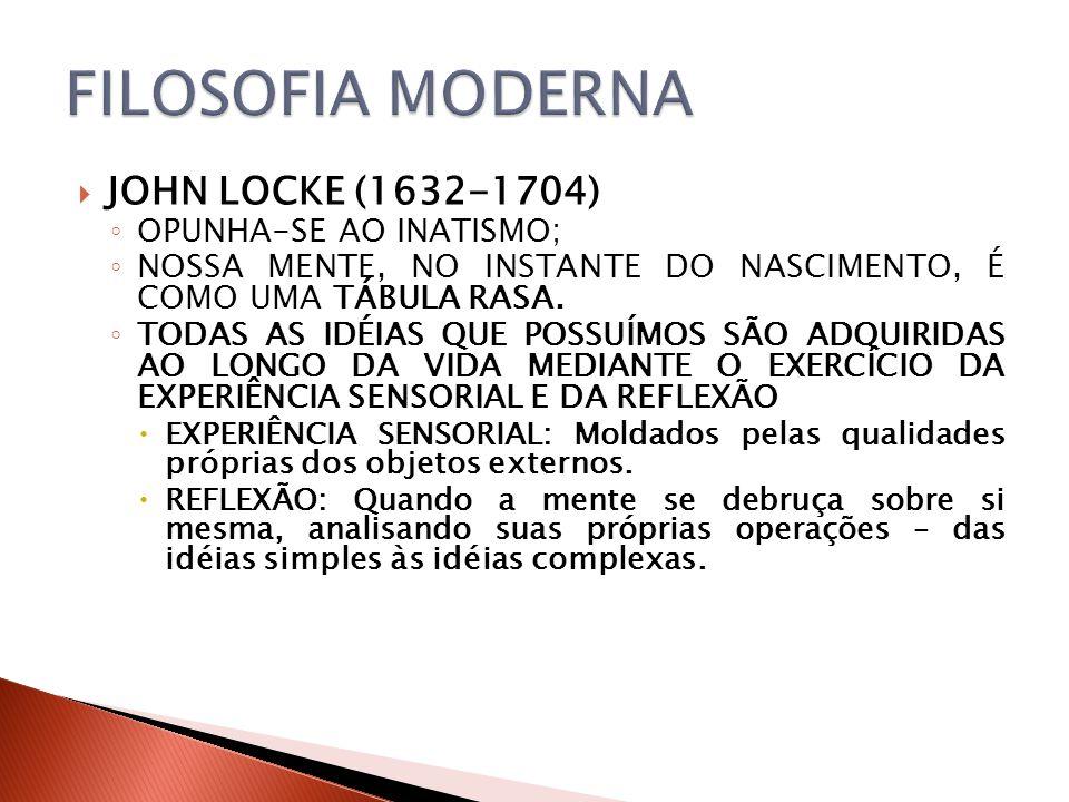 FILOSOFIA MODERNA JOHN LOCKE (1632-1704) OPUNHA-SE AO INATISMO;