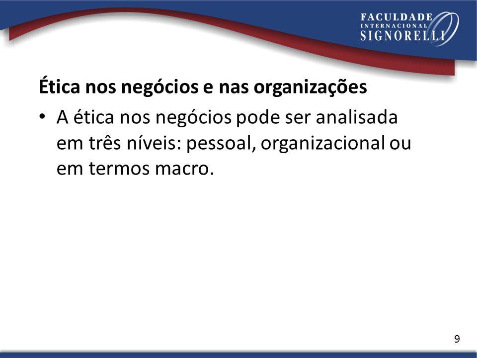 Ética nos negócios e nas organizações