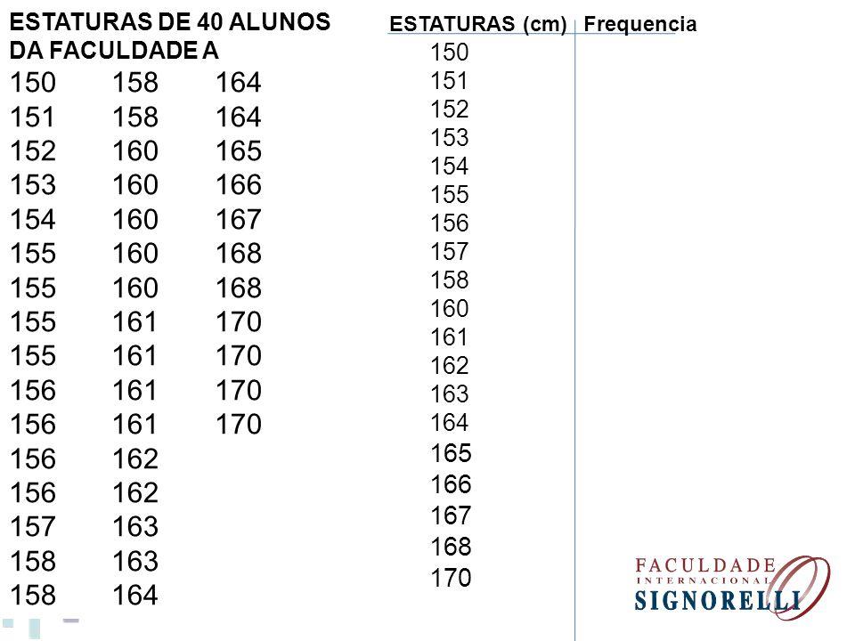 ESTATURAS DE 40 ALUNOS DA FACULDADE A. 150 158 164 151 158 164