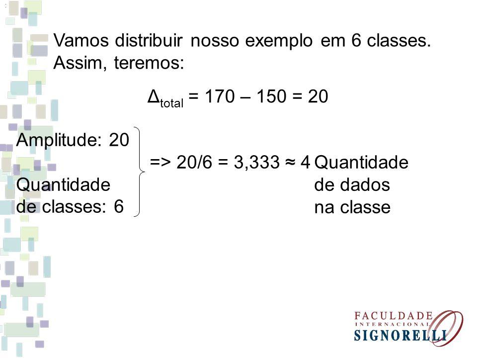 Vamos distribuir nosso exemplo em 6 classes. Assim, teremos: