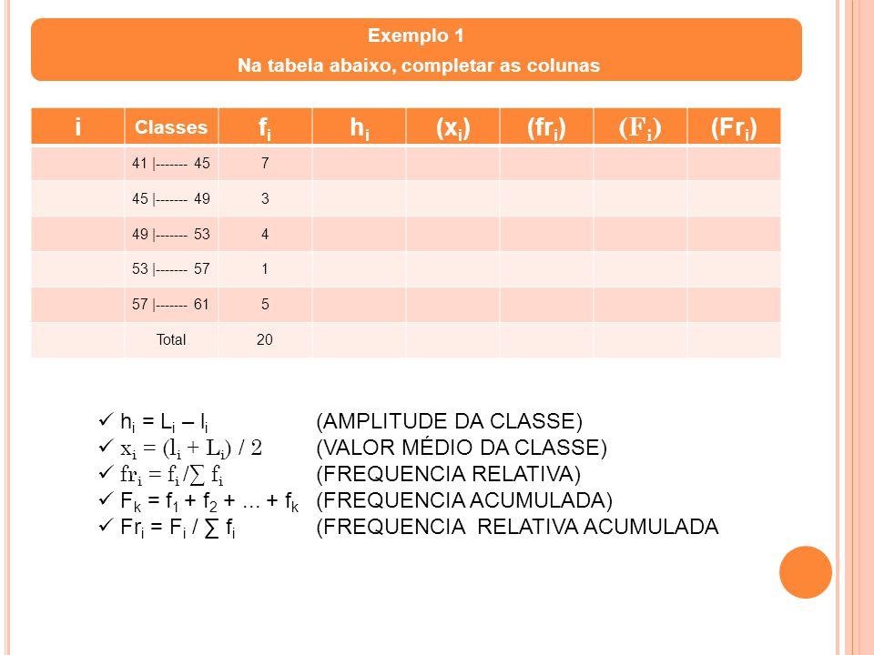 Na tabela abaixo, completar as colunas