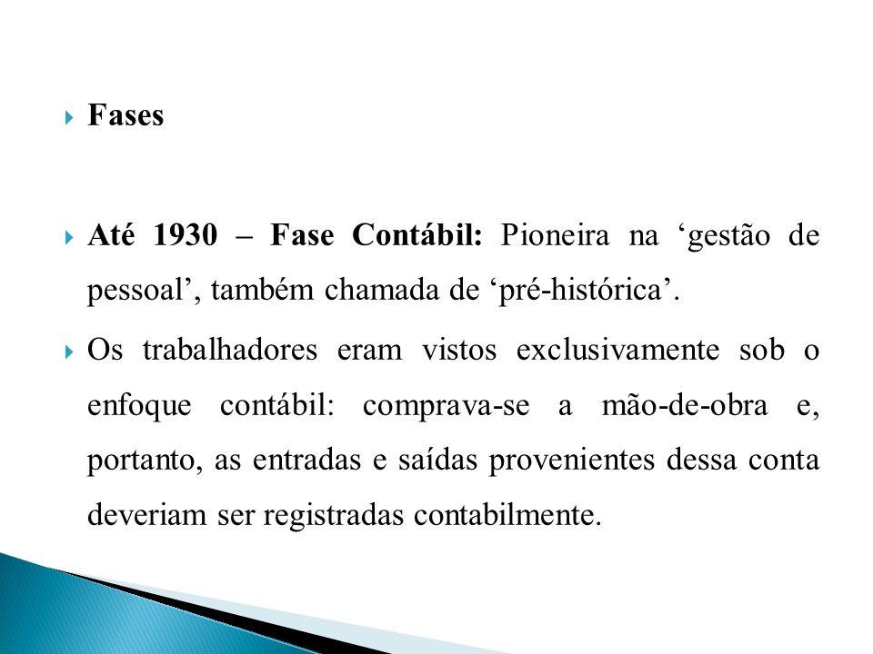 Fases Até 1930 – Fase Contábil: Pioneira na 'gestão de pessoal', também chamada de 'pré-histórica'.