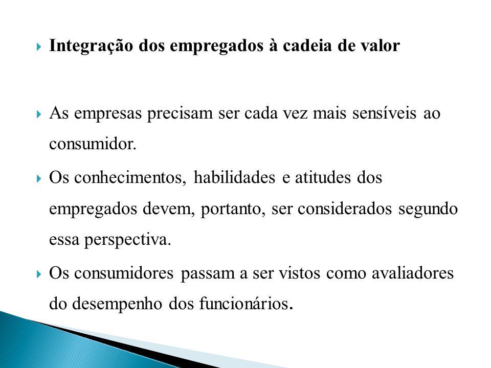 Integração dos empregados à cadeia de valor
