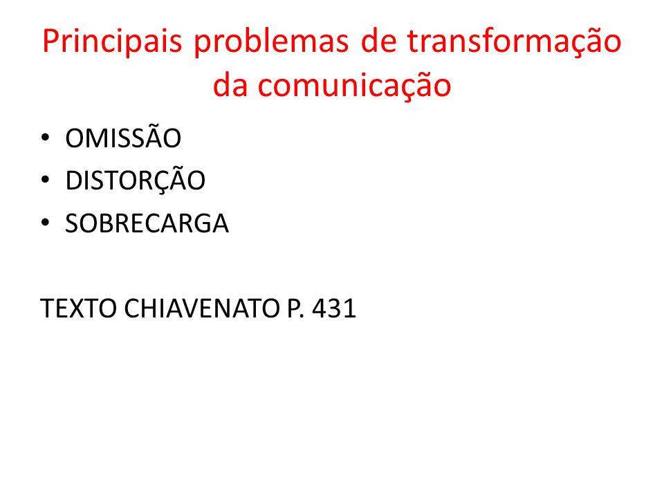Principais problemas de transformação da comunicação