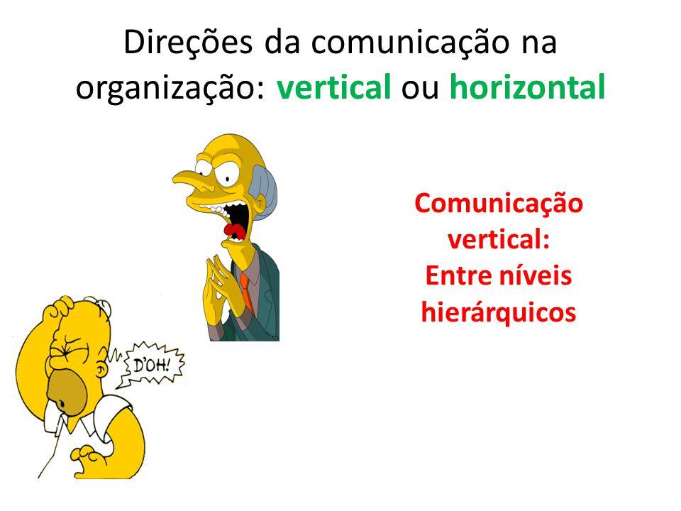 Direções da comunicação na organização: vertical ou horizontal