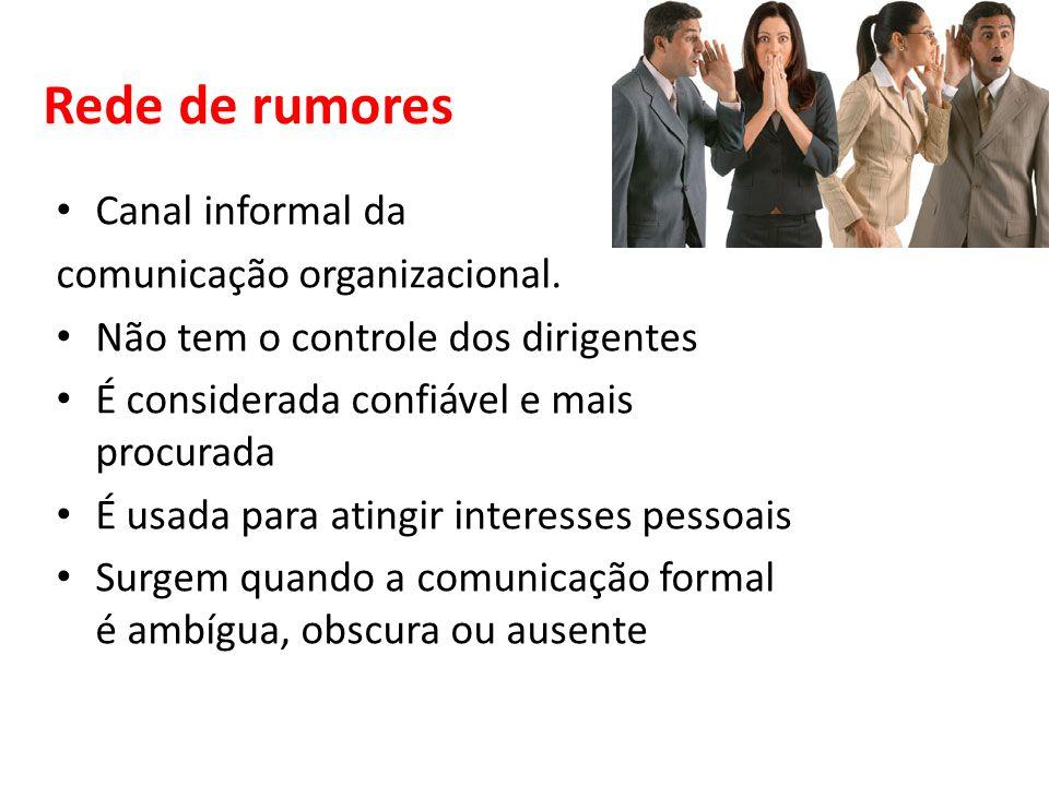 Rede de rumores Canal informal da comunicação organizacional.