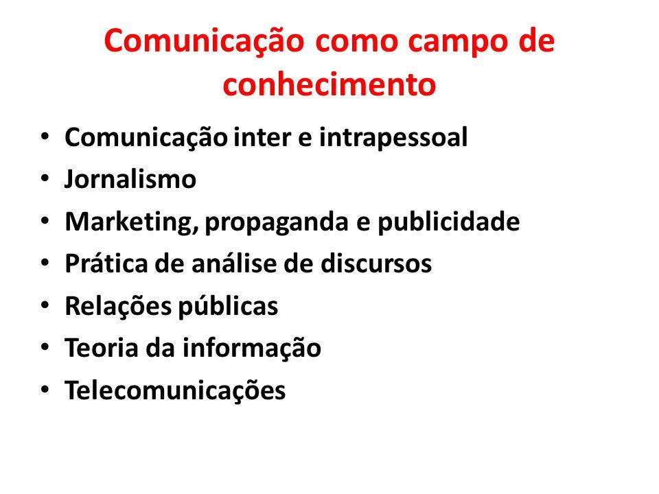 Comunicação como campo de conhecimento