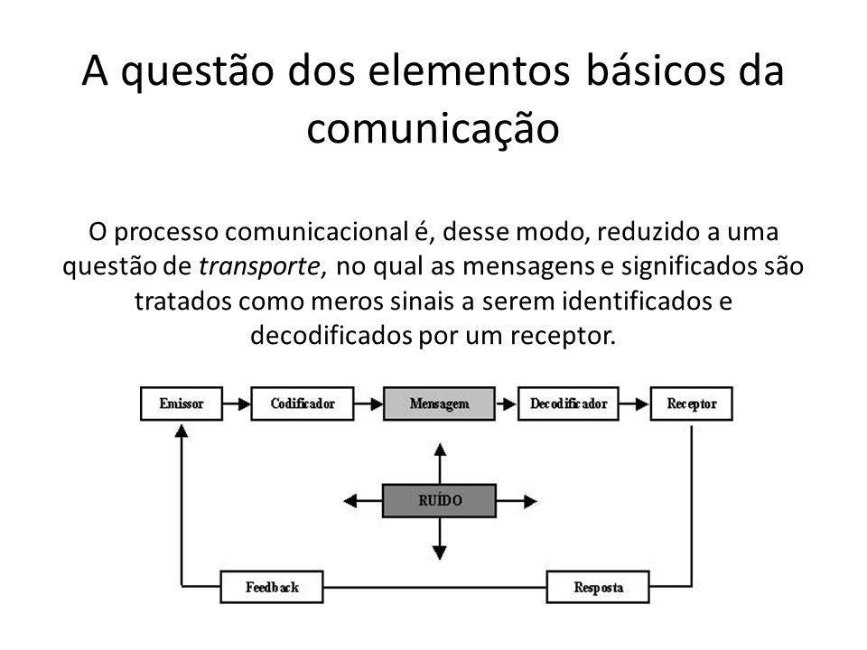 A questão dos elementos básicos da comunicação O processo comunicacional é, desse modo, reduzido a uma questão de transporte, no qual as mensagens e significados são tratados como meros sinais a serem identificados e decodificados por um receptor.