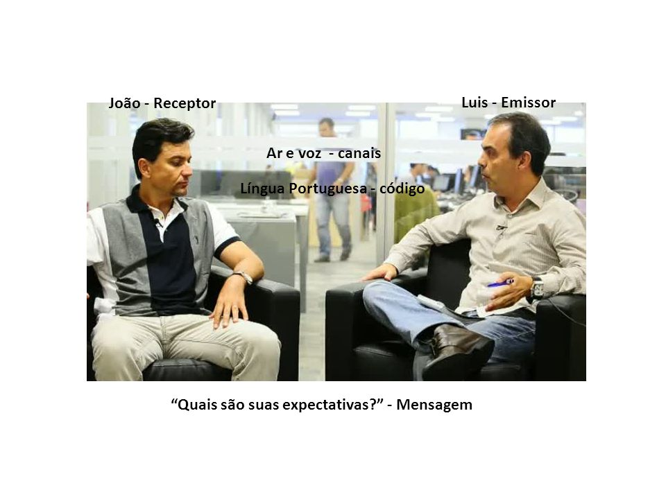 João - Receptor Luis - Emissor. Ar e voz - canais.