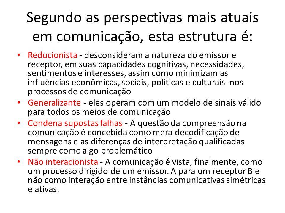 Segundo as perspectivas mais atuais em comunicação, esta estrutura é:
