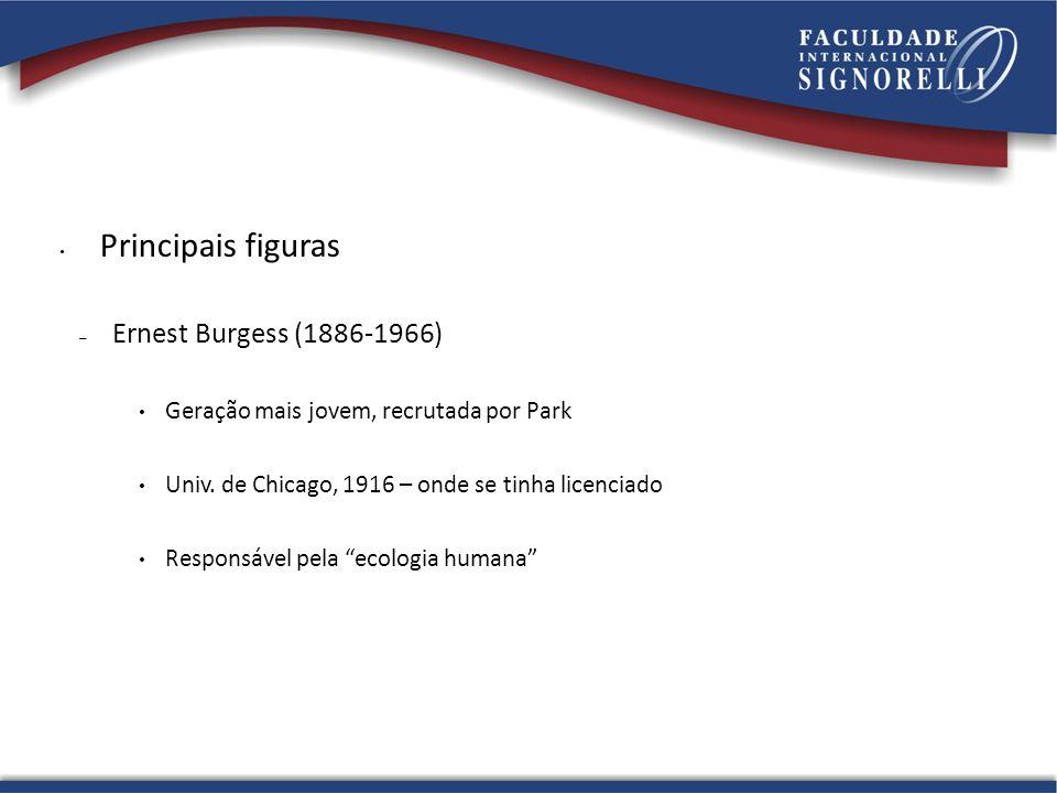 Principais figuras Ernest Burgess (1886-1966) 14141414
