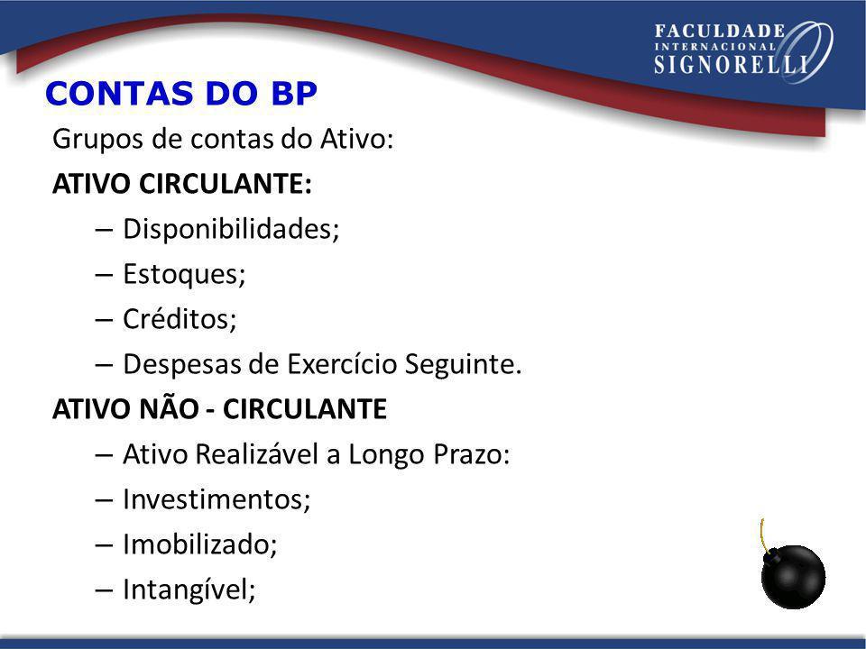 CONTAS DO BP Grupos de contas do Ativo: ATIVO CIRCULANTE:
