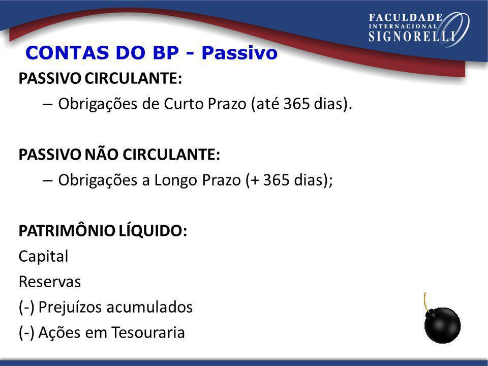 CONTAS DO BP - Passivo PASSIVO CIRCULANTE: