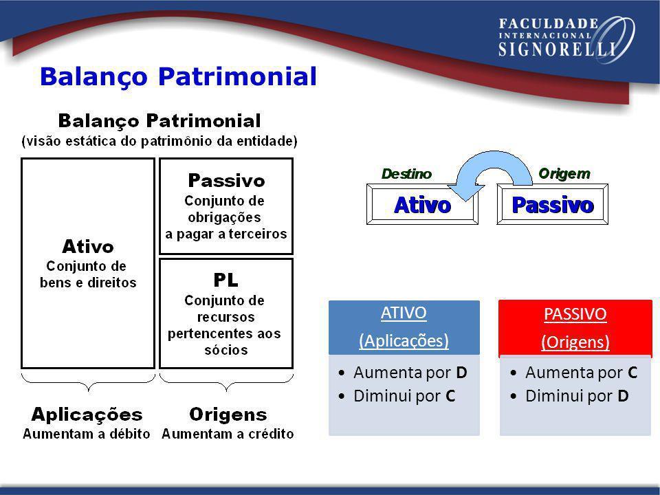 Balanço Patrimonial ATIVO (Aplicações) Aumenta por D Diminui por C