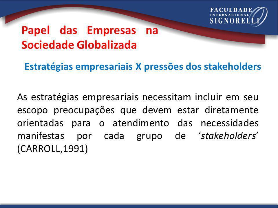 Estratégias empresariais X pressões dos stakeholders