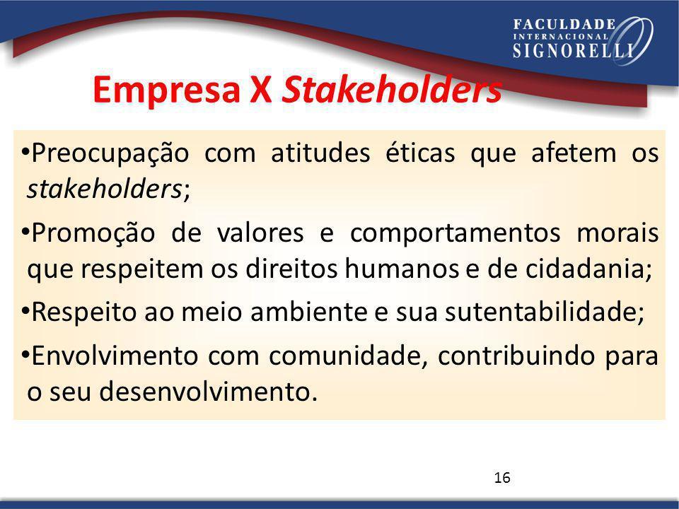 Empresa X Stakeholders