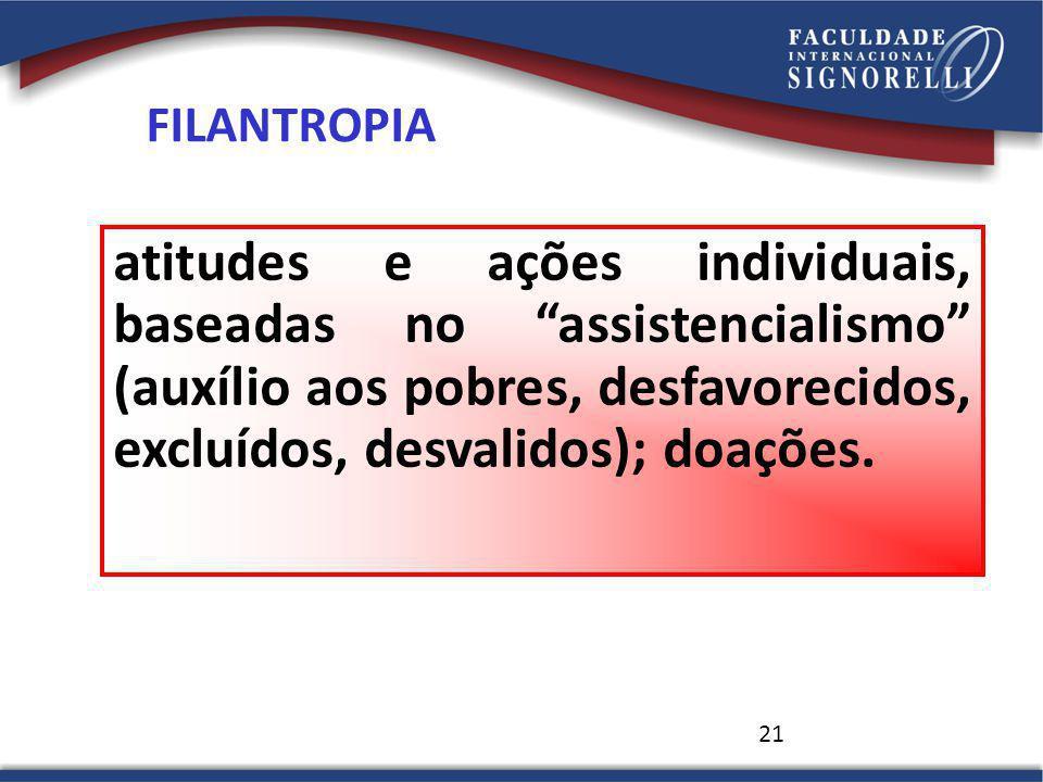 FILANTROPIA atitudes e ações individuais, baseadas no assistencialismo (auxílio aos pobres, desfavorecidos, excluídos, desvalidos); doações.