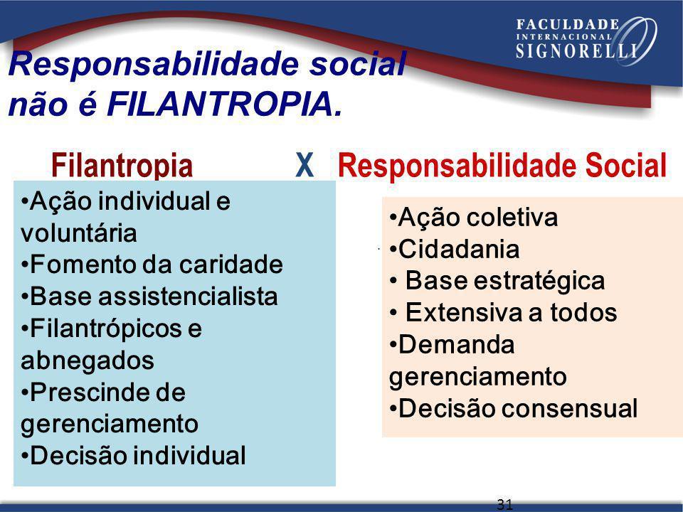 Filantropia X Responsabilidade Social