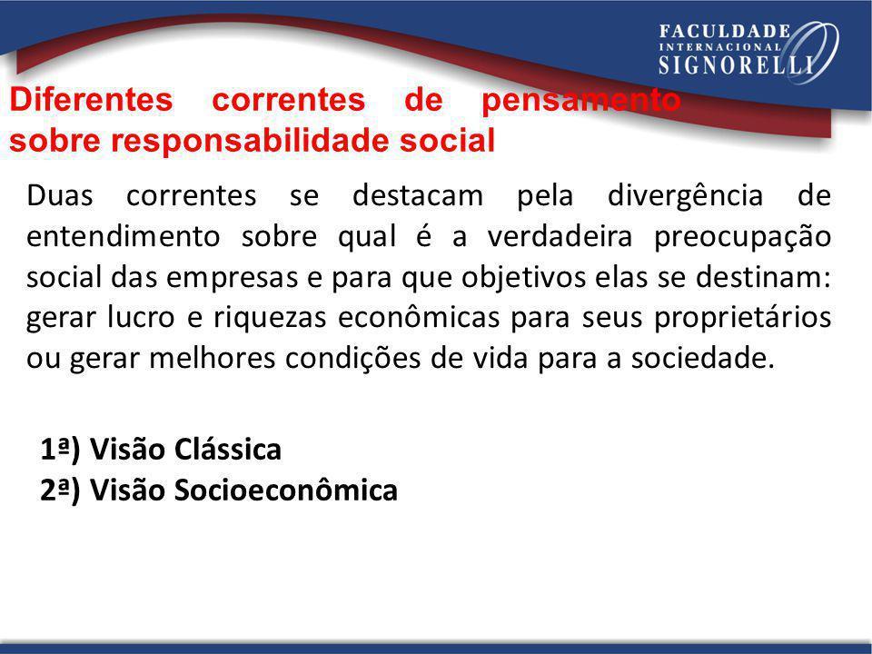 Diferentes correntes de pensamento sobre responsabilidade social