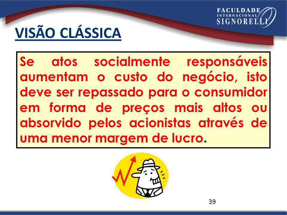 VISÃO CLÁSSICA