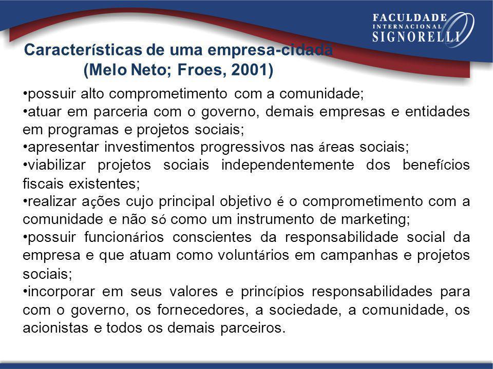 Características de uma empresa-cidadã