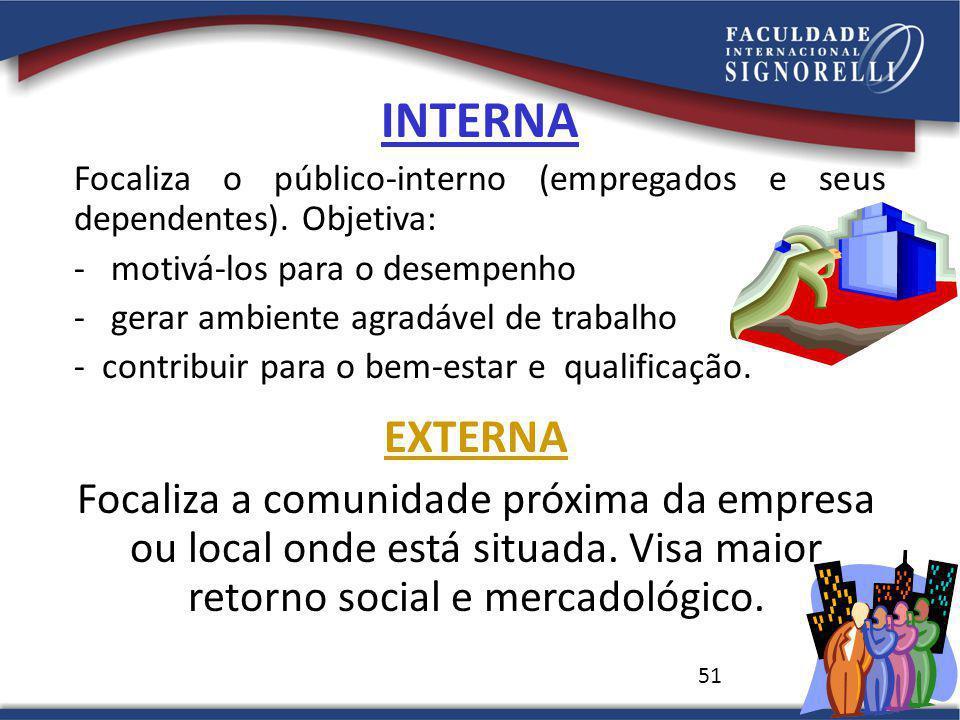 INTERNA Focaliza o público-interno (empregados e seus dependentes). Objetiva: - motivá-los para o desempenho.