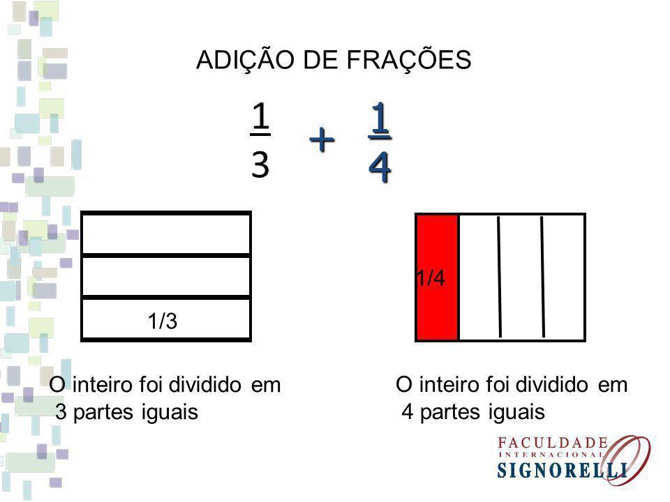 1 3 1 4 + ADIÇÃO DE FRAÇÕES 1/4 1/3 O inteiro foi dividido em